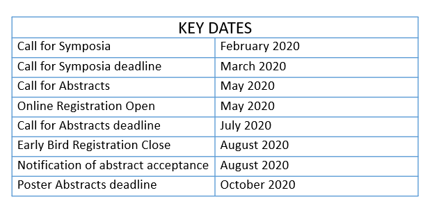 ANS Key Dates